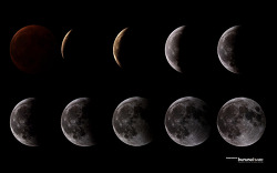 개기월식 Total lunar eclipse