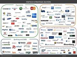 국내 핀테크 Fin-tech 산업 주요 플레이어들의 입장정리.
