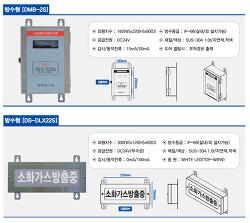 수동조작함 및 방출표시등(재질:SUS-304)