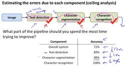 49. 머신러닝 시스템  예제 : Ceiling analysis