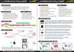 캐비넷형자동소화장치/모듈러시스템 - 제품 유지보수 및 점검 사항