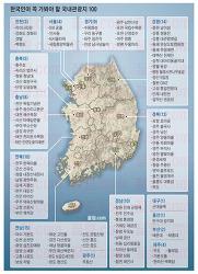 한국인이 꼭 가봐야 할 전국 대표 관광지 100곳!!