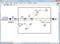 LabVIEW 를 이용한 Arduino 활용