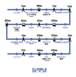 [Taiwan - Taipei] 타이페이 여행 일정 - 둘째날 [공자묘,보안궁,원산대반점,충렬사,타이페이동물원,마오콩곤돌라,향천식당,산정,마오콩분수,산정]