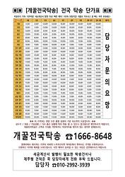 전국 탁송 요금표(로드탁송) 및 세금계산서 발행 안내