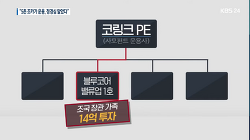 KBS 조국 펀드, 정경심 교수 자본시장법 위반 가능성 보도