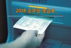 2018 공무원 봉급표
