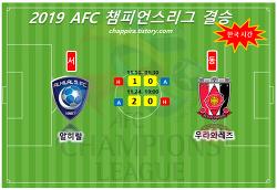 2019 AFC챔피언스리그 결승 결과,한국시간,대진,일정