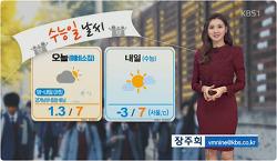 2017.11.15 KBS날씨뉴스 찬바람에 기온 뚝…수능일 내일 더 추워 장주희 기상정보