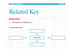 대중음악을 위한 화성학 #문제 14 : Related Key ( Popular Harmony Workbook : 14 - Related Key )