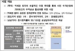 [역세권 주택공급 대책] 서울시, 이제 역세권 어디서나 사업 가능해진다