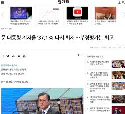 민주당과 문재인 지지율 하락 이유, 조국-윤석열-추미애-늪에 빠졌다.합법성과 정당성의 대혼동, 민주당 '노'브레인 현상.