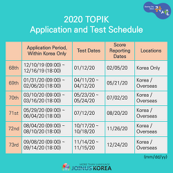 2020 TOPIK application and test schedule
