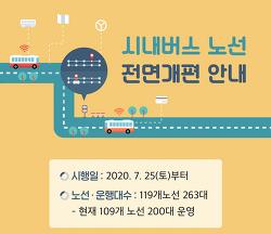 2020 포항 시내버스 노선 전면개편, 버스노선도(20.7.25부)