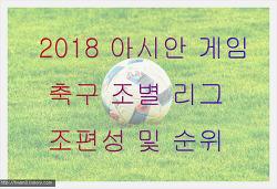 2018 아시안 게임 축구 조별 리그 조편성 및 순위(기준 8월 16일)