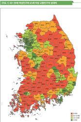 대한민국 장래 인구추이/ 노동과 교육