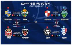 2020 하나은행 FA컵 8강 결과,4강,결승 대진