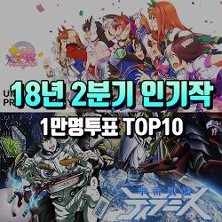 2018년 일본 명작 애니메이션 추천 순위 TOP10 [ 일본 애니 팬 1만명 투표 ]
