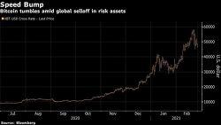 비트코인 정말 오르려나...1조원어치 빚내 매수한 미 회사 MicroStrategy buys more than  billion worth of bitcoin, adding to massive holdings