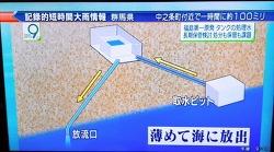 후쿠시마 방사능 오염수 처리에 5개의 안건