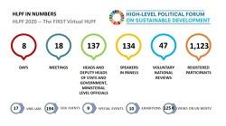 2020 고위급 정치포럼(HLPF) 주요 현황 및 결과 문서