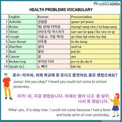 [1:1 Korean class] The list of disease & health vocabularies