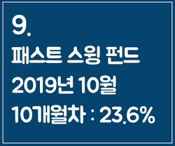 9. 패스트 스윙 펀드 2019년 10월(10개월차) - 코스피 대비 수익률 +23.6%