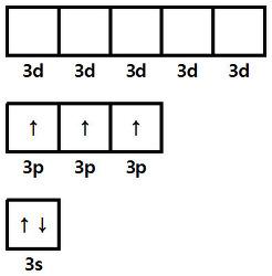 PF5 혼성 오비탈 (hybrid orbitals)