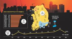 표준단독주택 공시가격 변동률