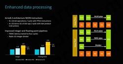ARM Cortex-A65AE (Helios-AE)