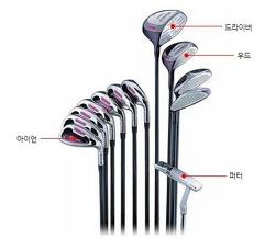 골프를 처음 접하는 분들을 위한 골프용어(클럽편)