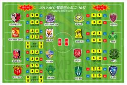 2019 AFC챔피언스리그 16강 결과,대진,일정,시간
