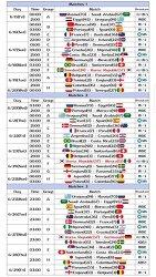 2018 러시아 월드컵 일정표 (우리나라 기준 시각 : 방송사일정)