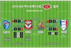 2019 KEB하나은행 FA컵 4강 결과,대진,일정,시간,장소