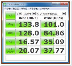 SSD 5년 수명 및 성능 체크