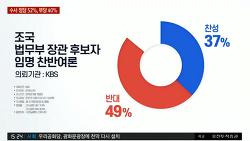 문재인 대통령 조국 법무장관 임명 결정 이유와, 향후 전망