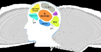 인터넷 라디오광고 소개