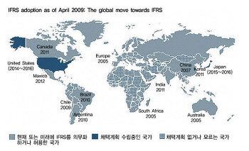 주식투자자라면 꼭 알아야 할 국제회계기준 / K-IFRS