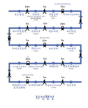 오사카 여행 - 다섯째날 - 오사카여행 [오사카성,츠텐카쿠,오사카동물원,가이유칸,덴포잔대관람차,우메다스카이빌딩,나니와노유온천]