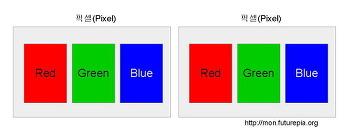 LCD 모니터나 TV는 색을 과연 어떻게 표현할까요 ?