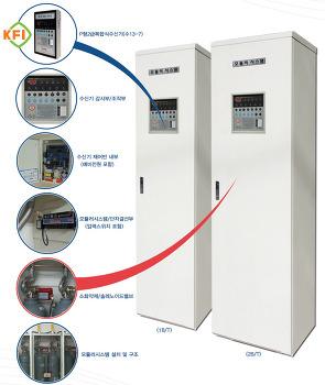 P형2급복합식수신기(모듈러시스템)