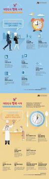 대한민국 행복시계