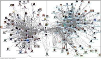 사회연결망분석 (Social Network Analysis)