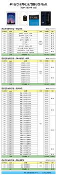 4차 발간 문학/인문/실용전집 리스트
