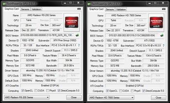 [AMD] 라데온 R9 280X는 HD 7900 시리즈와의 크로스파이어가 가능하다.