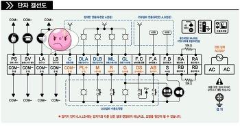 캐비넷형자동소화장치(단자대 결선도)
