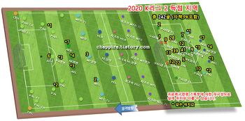2020 K리그2 20R 순위&기록 [0921]