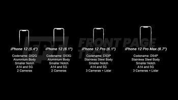 애플 - 아이폰12 시리즈 및 아이폰12 프로 시리즈 코드네임 유출