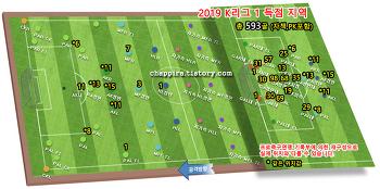 2019 K리그1 38R(최종라운드) 순위&기록 [1201]