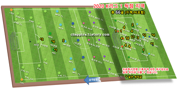 2020 K리그1 5R 순위&기록 [0607]